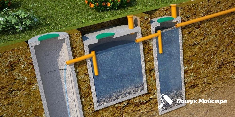 Монтаж автономной канализации: особенности технологии
